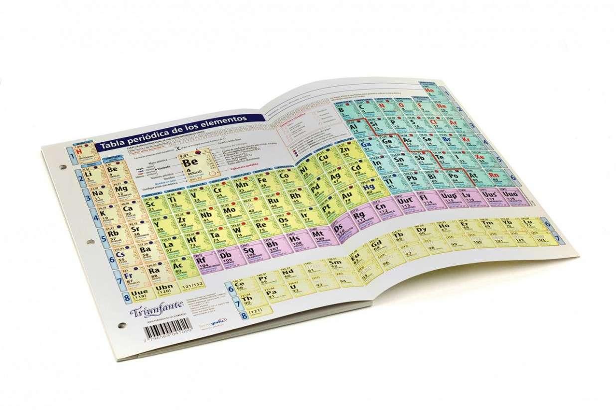 Tabla periodica de los elementos triunfante nro 5 apaisado para tabla periodica de los elementos triunfante nro 5 apaisado para carpeta x 10 unid urtaz Choice Image