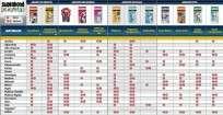 Adhesivo De Contacto Suprabond Extra Fuerte Transparente x  100 Ml. Cod. Sbd Tr 100 E