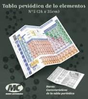 Tabla Periodica De Los Elementos Mundo Cartografico  Nro.5  Apaisada 35X24 Cm  Para Carpeta  x 10 Unid. Cod. D-000-Tpe